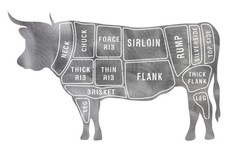 Beef Butcher Chart DXF File
